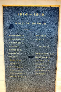 Narooma's Roll of Honour from the First World War